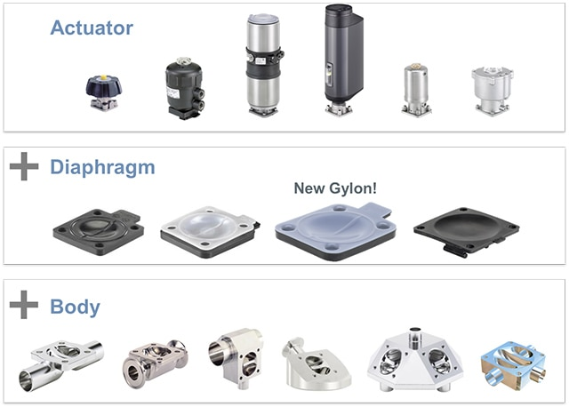 Diaphragm valves brkert fluid control systems configure your valve from the best ingredients ccuart Image collections