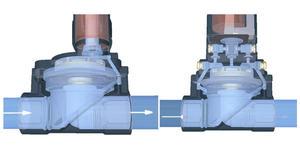 Solenoid valve model